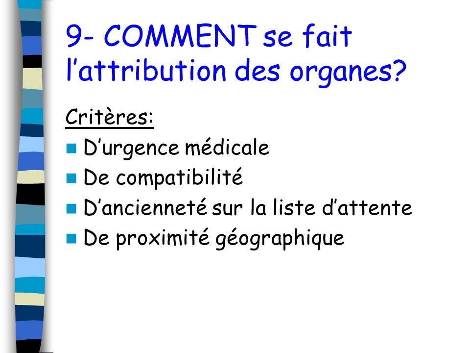 9- COMMENT se fait lattribution des organes? Critères: Durgence médicale De compatibilité Dancienneté sur la liste dattente De proximité géographique
