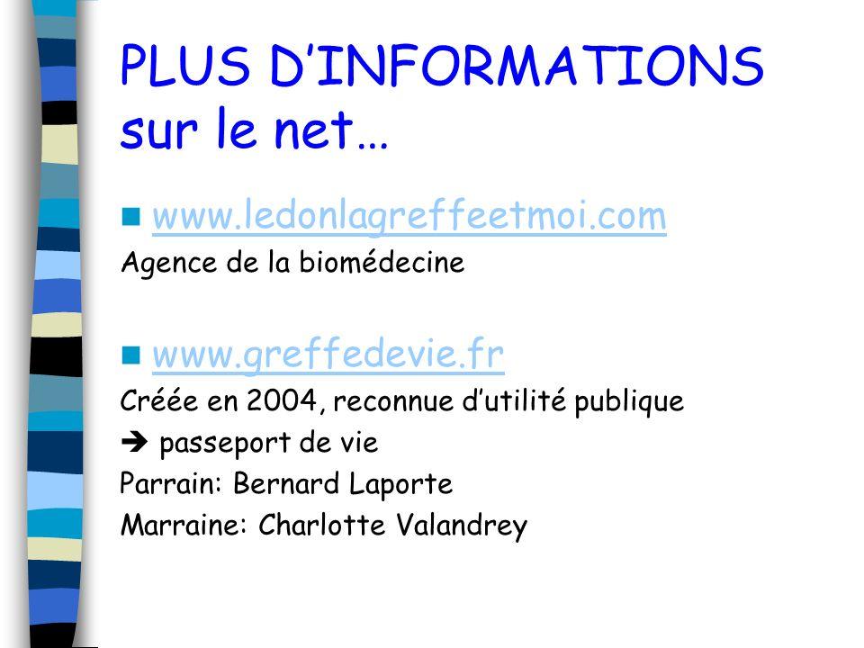 PLUS DINFORMATIONS sur le net… www.ledonlagreffeetmoi.com Agence de la biomédecine www.greffedevie.fr Créée en 2004, reconnue dutilité publique passeport de vie Parrain: Bernard Laporte Marraine: Charlotte Valandrey