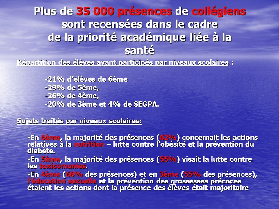 Dr F LE BOT médecin conseiller technique du recteur04/11/2009