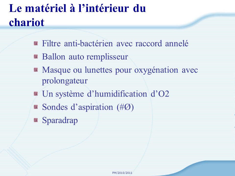 Le matériel à lintérieur du chariot Filtre anti-bactérien avec raccord annelé Ballon auto remplisseur Masque ou lunettes pour oxygénation avec prolong