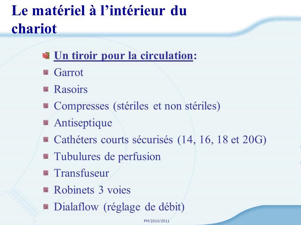 PM/2010/2011 Le matériel à lintérieur du chariot Un tiroir pour la circulation: Garrot Rasoirs Compresses (stériles et non stériles) Antiseptique Cath
