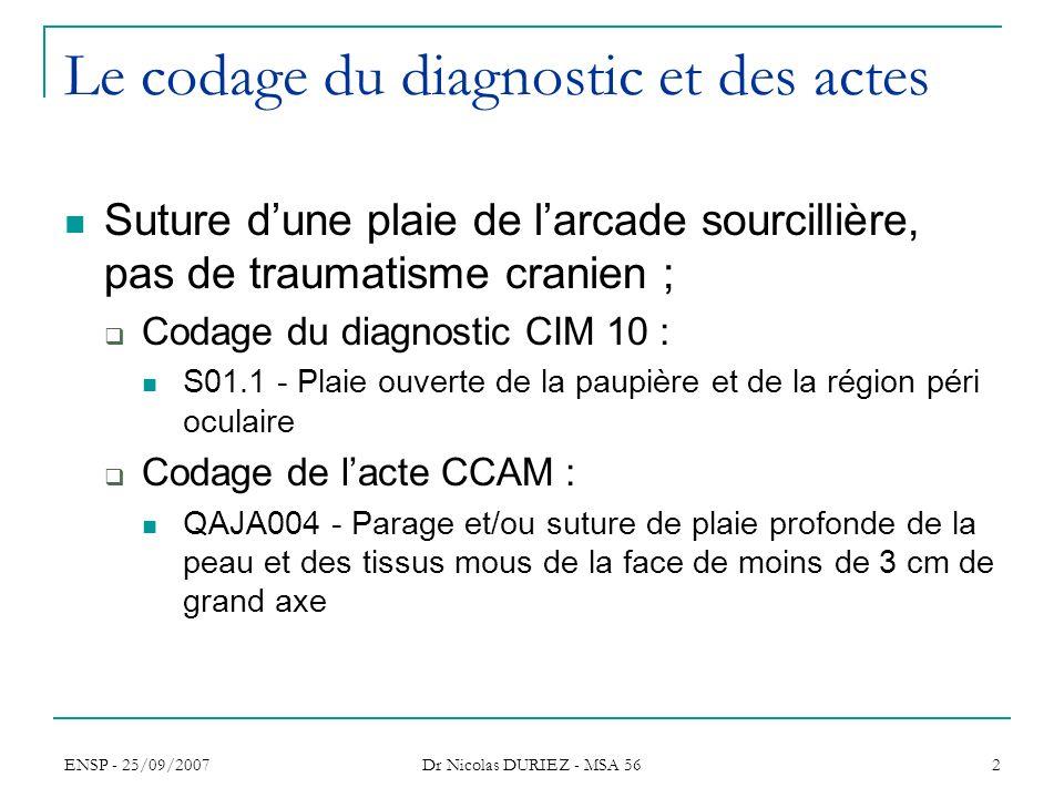 ENSP - 25/09/2007 Dr Nicolas DURIEZ - MSA 56 2 Le codage du diagnostic et des actes Suture dune plaie de larcade sourcillière, pas de traumatisme cran