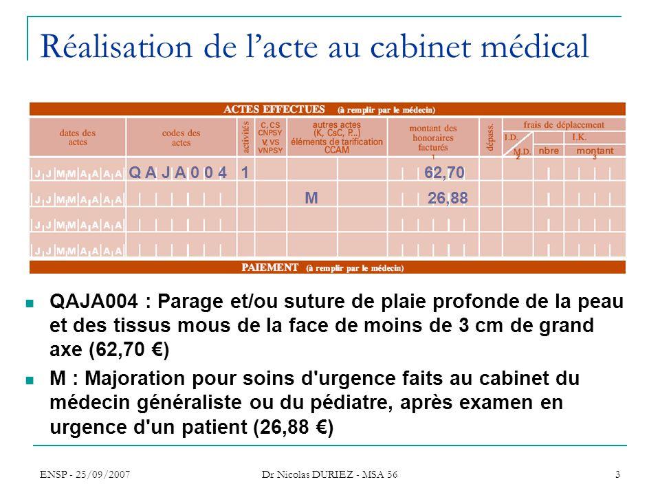 ENSP - 25/09/2007 Dr Nicolas DURIEZ - MSA 56 3 Réalisation de lacte au cabinet médical QAJA004 : Parage et/ou suture de plaie profonde de la peau et d