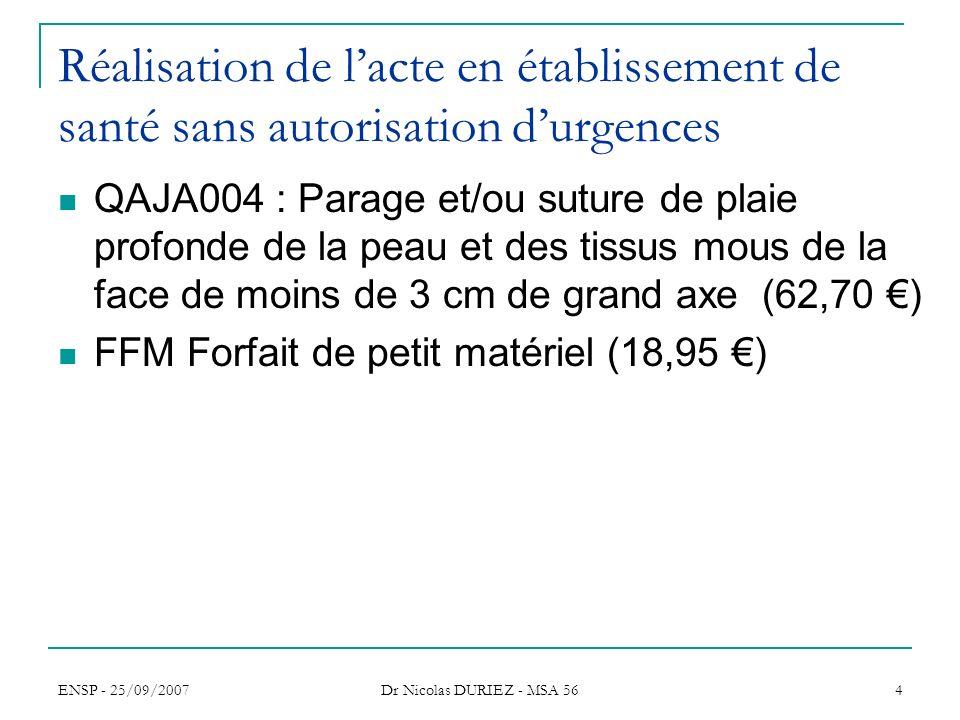 ENSP - 25/09/2007 Dr Nicolas DURIEZ - MSA 56 4 Réalisation de lacte en établissement de santé sans autorisation durgences QAJA004 : Parage et/ou sutur