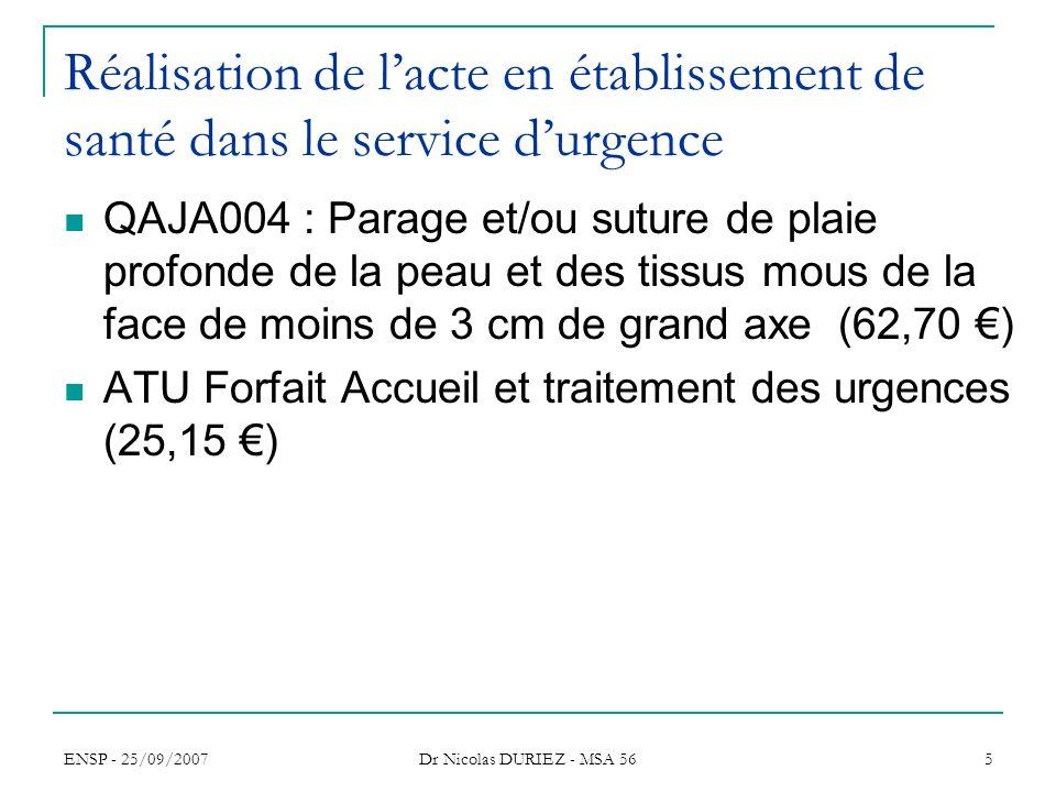 ENSP - 25/09/2007 Dr Nicolas DURIEZ - MSA 56 5 Réalisation de lacte en établissement de santé dans le service durgence QAJA004 : Parage et/ou suture d