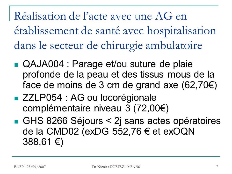 ENSP - 25/09/2007 Dr Nicolas DURIEZ - MSA 56 8 Comparons … Au cabinet médical : 89,58 En établissement de santé (acte externe) : sans autorisation durgences : 81,65 dans le service durgence : 87,85 Dans le secteur de chirurgie ambulatoire : 122,70 En établissement de santé (hospitalisation) : Ex DG : 552,76 Ex OQN : 523,31