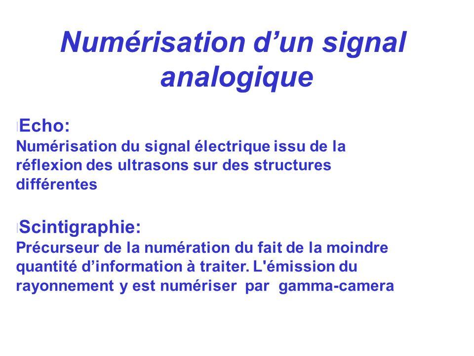 l Echo: Numérisation du signal électrique issu de la réflexion des ultrasons sur des structures différentes l Scintigraphie: Précurseur de la numérati