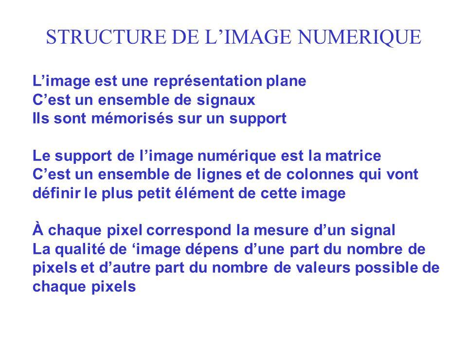 STRUCTURE DE LIMAGE NUMERIQUE Limage est une représentation plane Cest un ensemble de signaux Ils sont mémorisés sur un support Le support de limage n