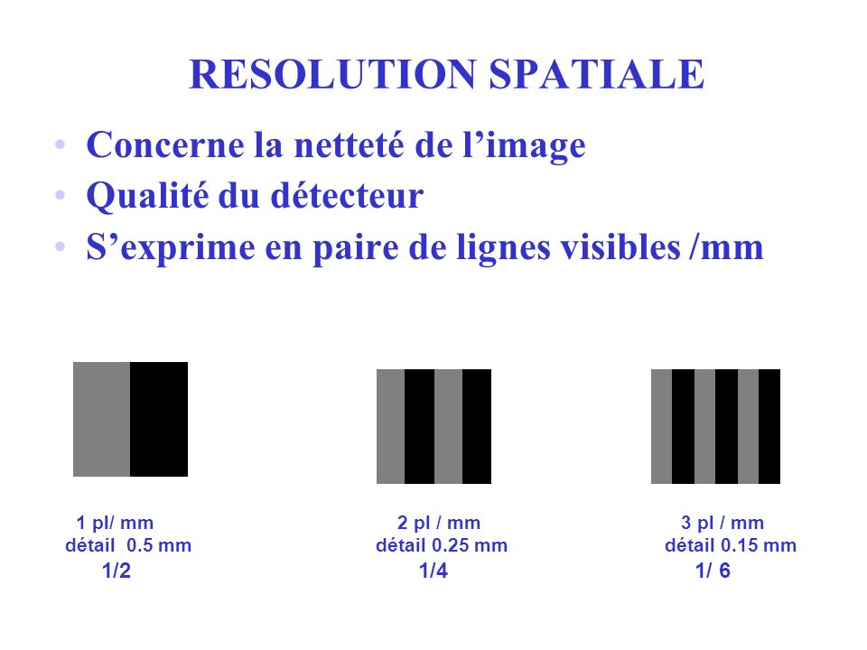 RESOLUTION SPATIALE Concerne la netteté de limage Qualité du détecteur Sexprime en paire de lignes visibles /mm 1 pl/ mm détail 0.5 mm 1/2 2 pl / mm d