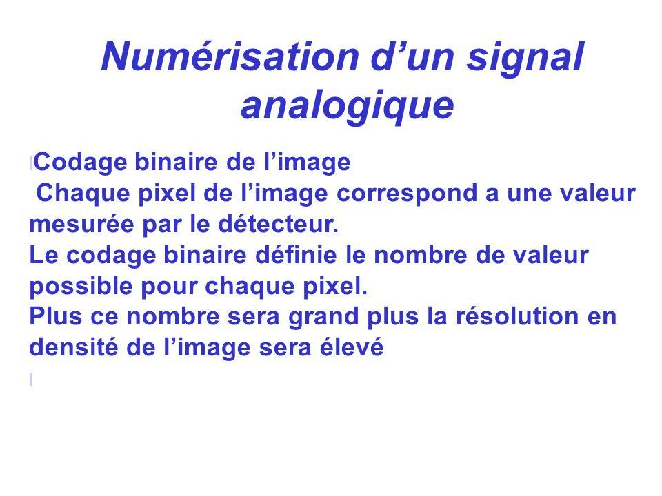 l Codage binaire de limage Chaque pixel de limage correspond a une valeur mesurée par le détecteur. Le codage binaire définie le nombre de valeur poss