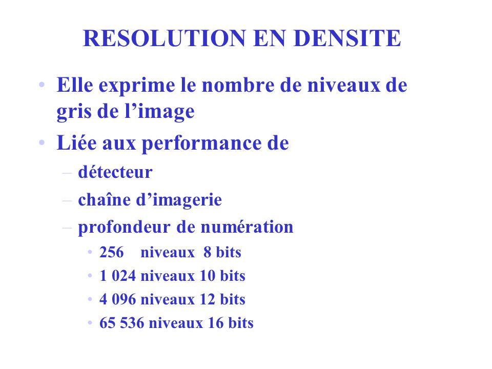 RESOLUTION EN DENSITE Elle exprime le nombre de niveaux de gris de limage Liée aux performance de –détecteur –chaîne dimagerie –profondeur de numérati