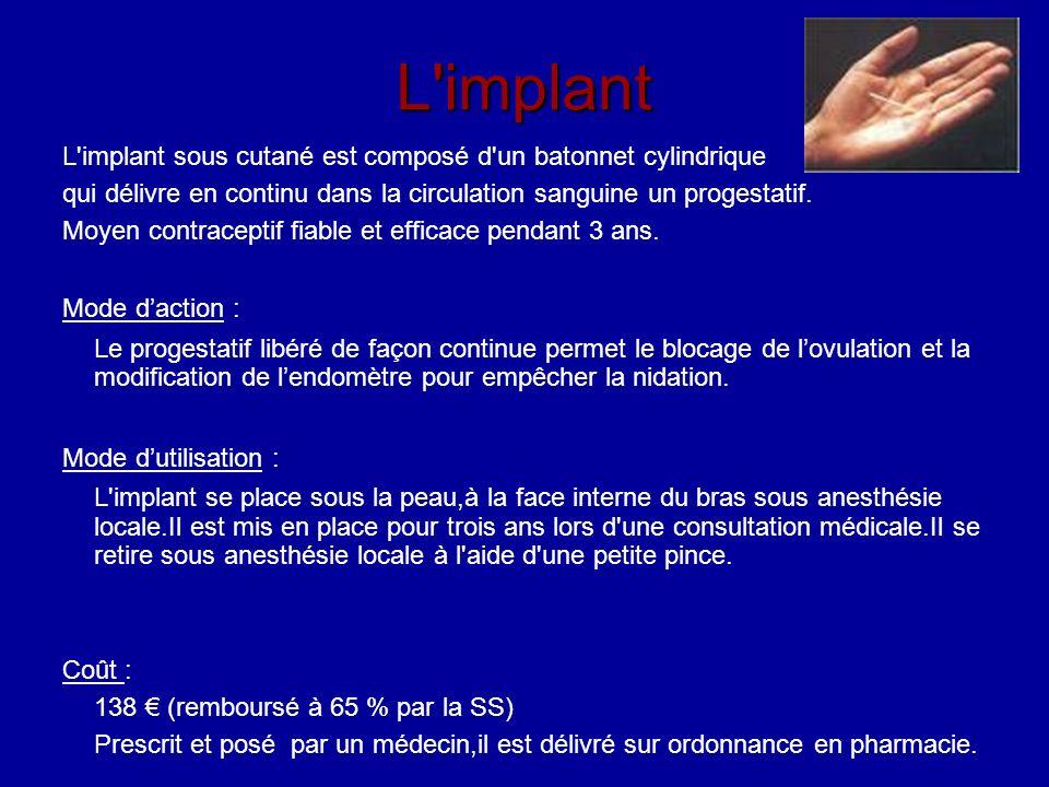 L'implant L'implant sous cutané est composé d'un batonnet cylindrique qui délivre en continu dans la circulation sanguine un progestatif. Moyen contra