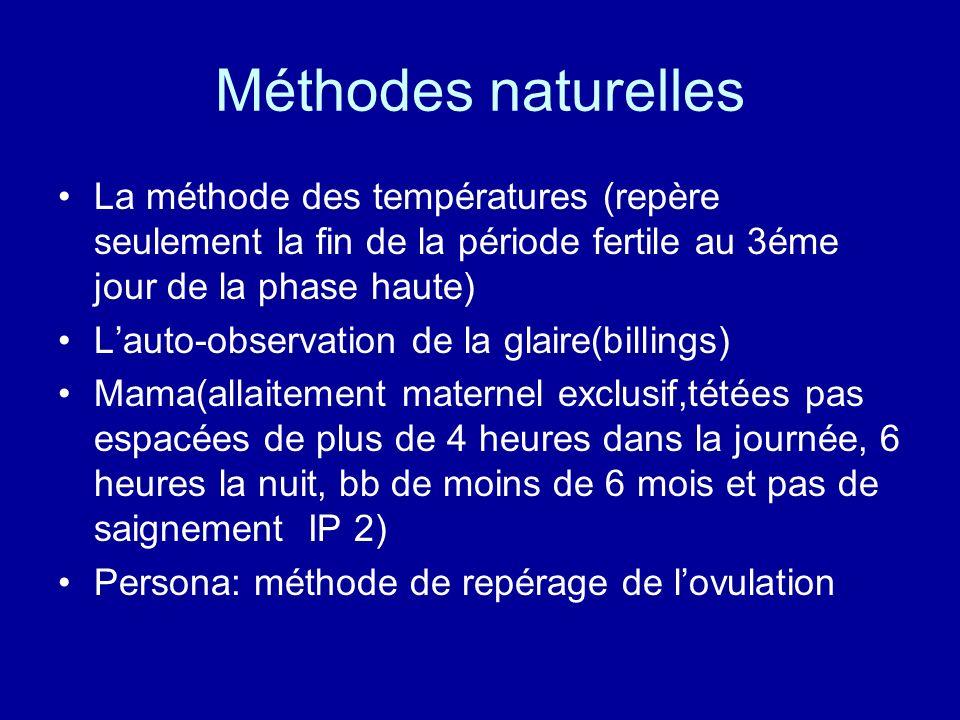 Méthodes naturelles La méthode des températures (repère seulement la fin de la période fertile au 3éme jour de la phase haute) Lauto-observation de la