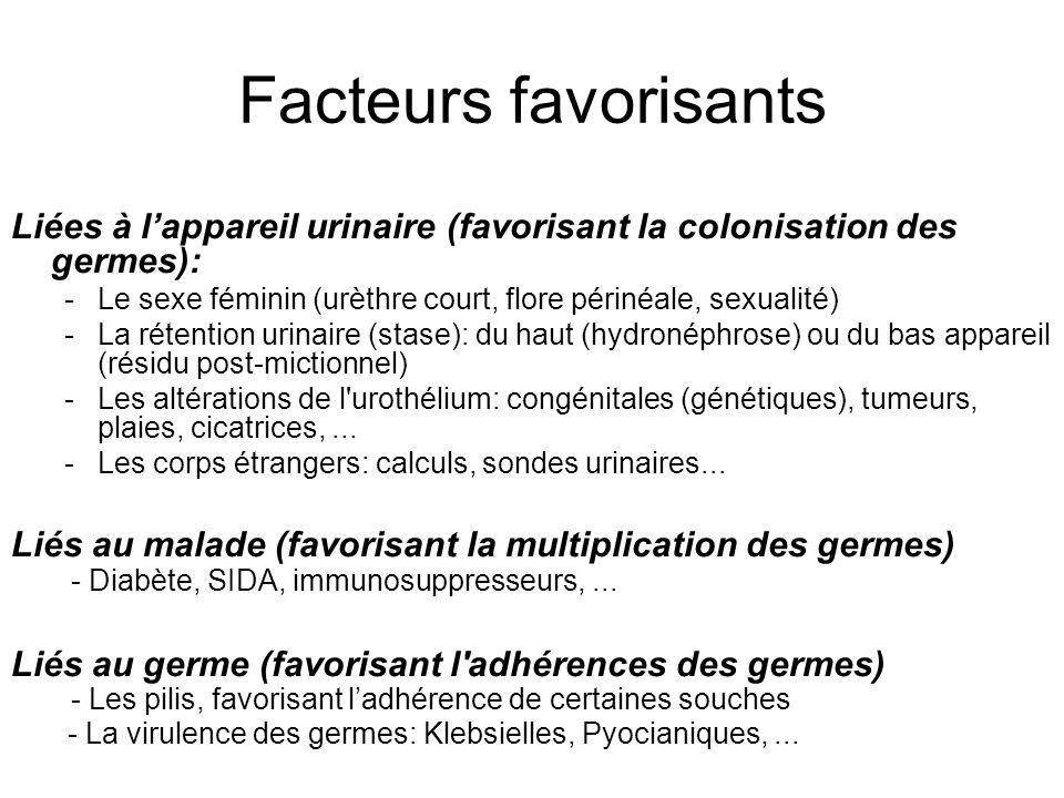 Facteurs favorisants Liées à lappareil urinaire (favorisant la colonisation des germes): -Le sexe féminin (urèthre court, flore périnéale, sexualité) -La rétention urinaire (stase): du haut (hydronéphrose) ou du bas appareil (résidu post-mictionnel) -Les altérations de l urothélium: congénitales (génétiques), tumeurs, plaies, cicatrices,...