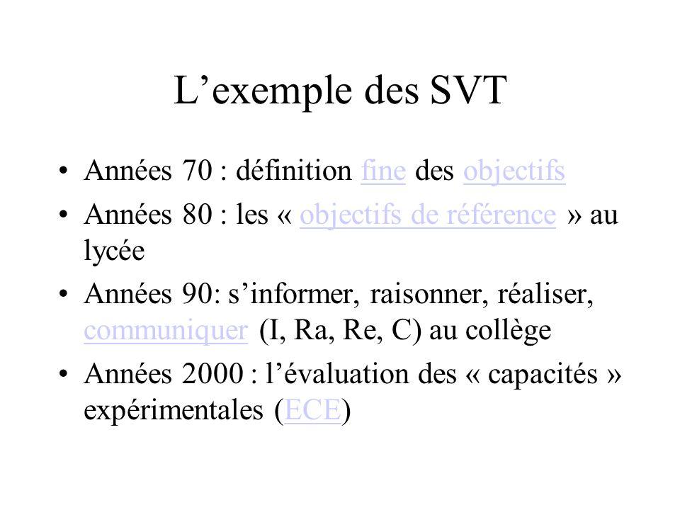 Lexemple des SVT Années 70 : définition fine des objectifsfineobjectifs Années 80 : les « objectifs de référence » au lycéeobjectifs de référence Anné
