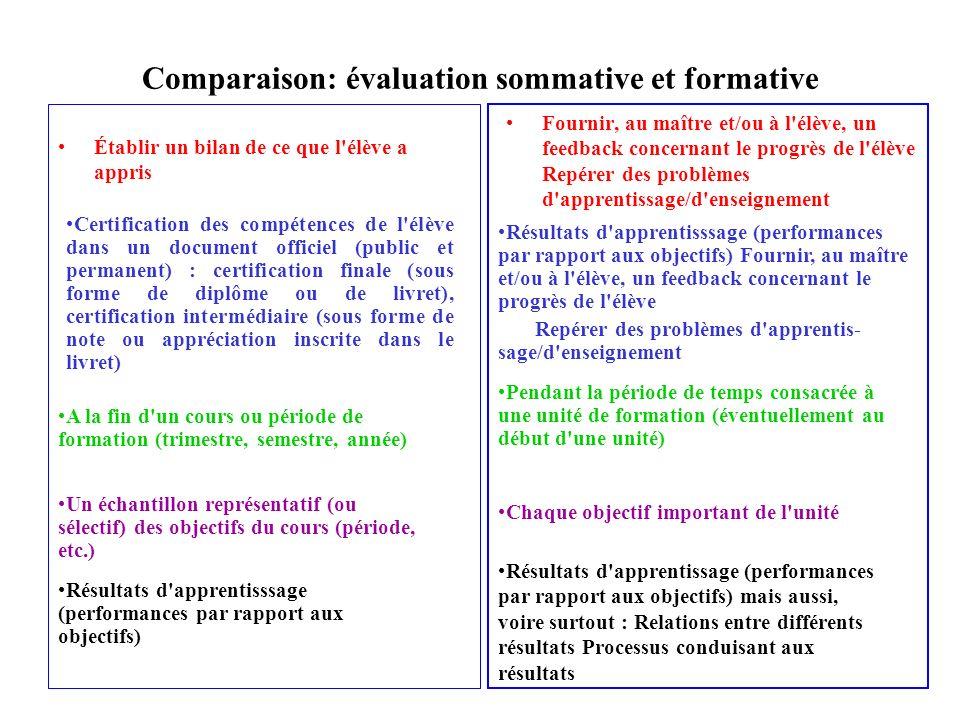 Comparaison: évaluation sommative et formative Établir un bilan de ce que l'élève a appris Fournir, au maître et/ou à l'élève, un feedback concernant