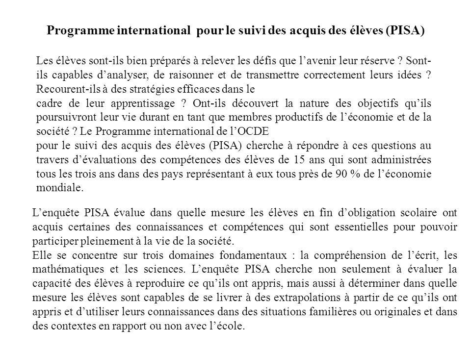 Programme international pour le suivi des acquis des élèves (PISA) Lenquête PISA évalue dans quelle mesure les élèves en fin dobligation scolaire ont