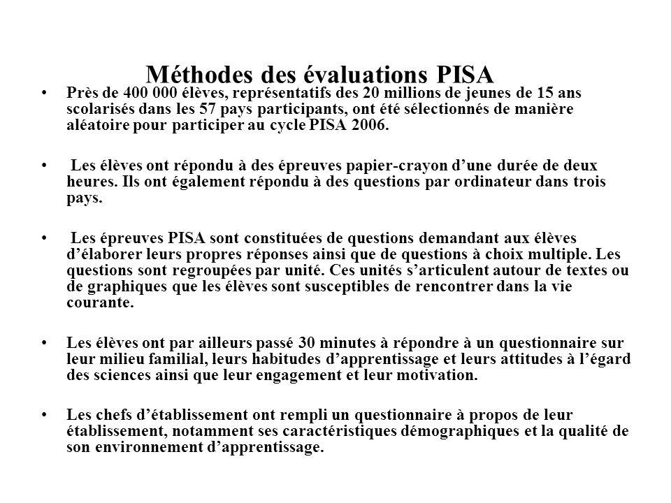 Méthodes des évaluations PISA Près de 400 000 élèves, représentatifs des 20 millions de jeunes de 15 ans scolarisés dans les 57 pays participants, ont