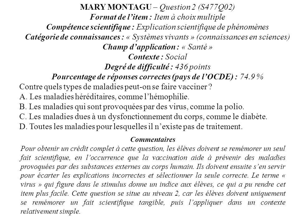 MARY MONTAGU – Question 2 (S477Q02) Format de litem : Item à choix multiple Compétence scientifique : Explication scientifique de phénomènes Catégorie