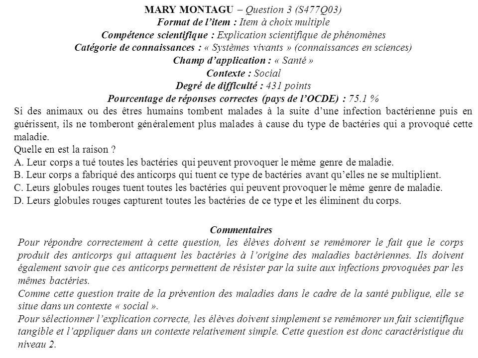 MARY MONTAGU – Question 3 (S477Q03) Format de litem : Item à choix multiple Compétence scientifique : Explication scientifique de phénomènes Catégorie