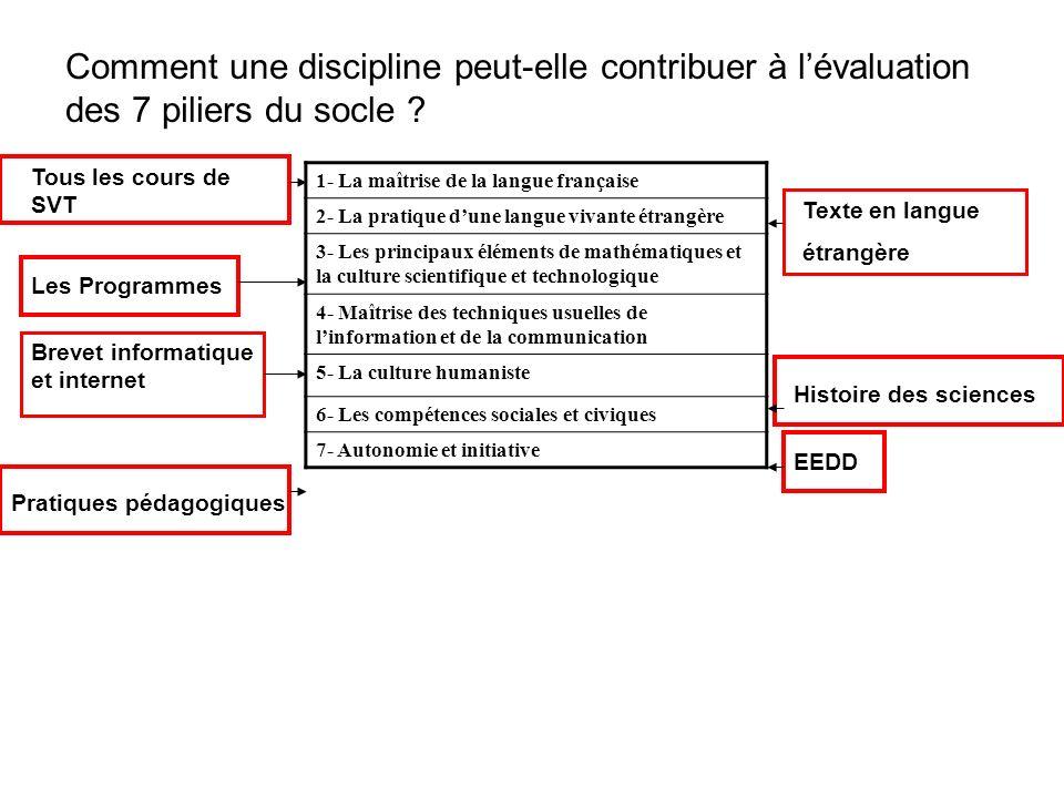 1- La maîtrise de la langue française 2- La pratique dune langue vivante étrangère 3- Les principaux éléments de mathématiques et la culture scientifi