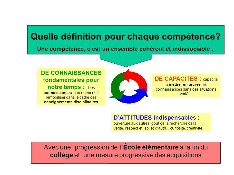 Quelle définition pour chaque compétence? Une compétence, cest un ensemble cohérent et indissociable : Avec une progression de lÉcole élémentaire à la