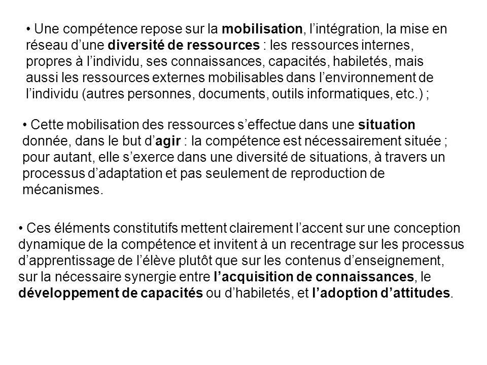 Une compétence repose sur la mobilisation, lintégration, la mise en réseau dune diversité de ressources : les ressources internes, propres à lindividu