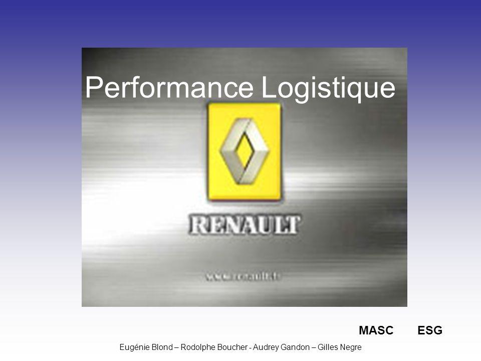 Performance Logistique MASC ESG Eugénie Blond – Rodolphe Boucher - Audrey Gandon – Gilles Negre