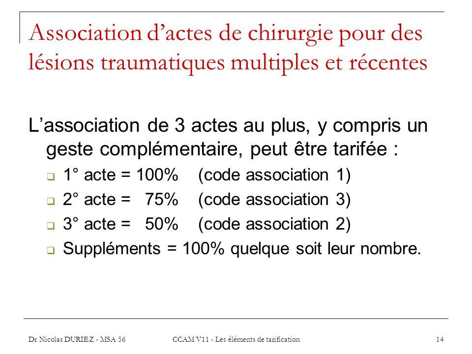 Dr Nicolas DURIEZ - MSA 56 CCAM V11 - Les éléments de tarification 14 Association dactes de chirurgie pour des lésions traumatiques multiples et récen