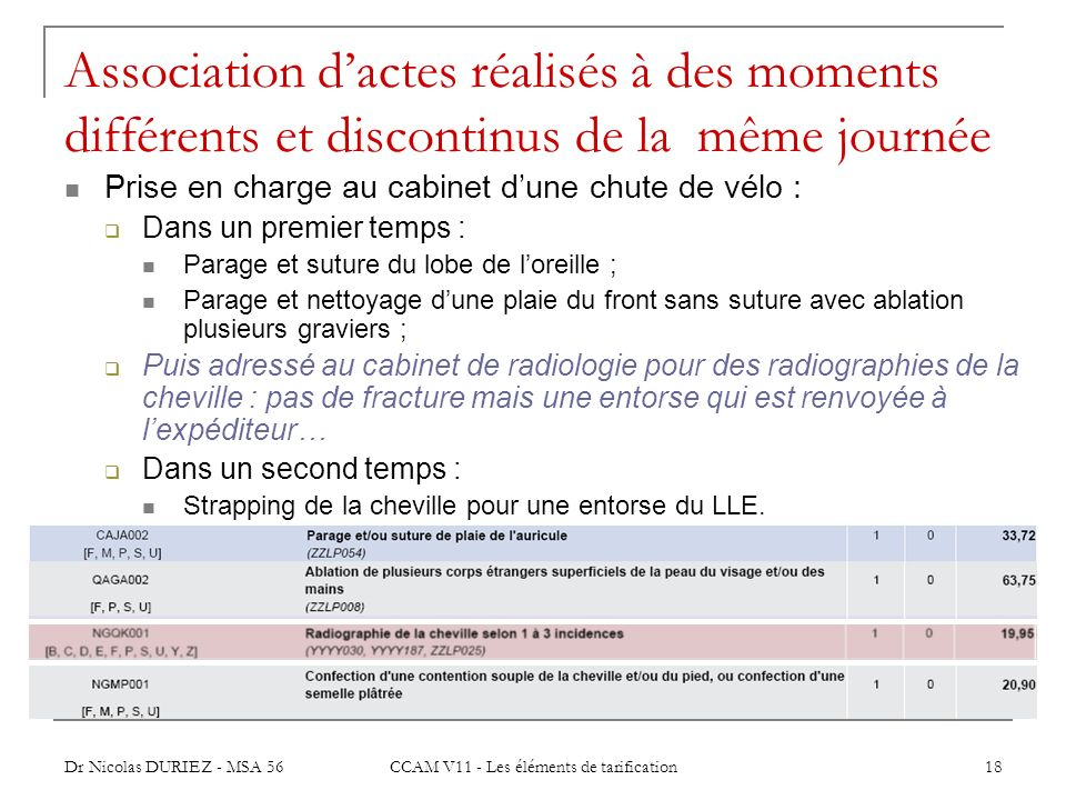 Dr Nicolas DURIEZ - MSA 56 CCAM V11 - Les éléments de tarification 18 Association dactes réalisés à des moments différents et discontinus de la même j