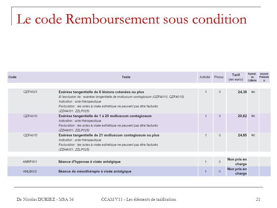 Dr Nicolas DURIEZ - MSA 56 CCAM V11 - Les éléments de tarification 21 Le code Remboursement sous condition