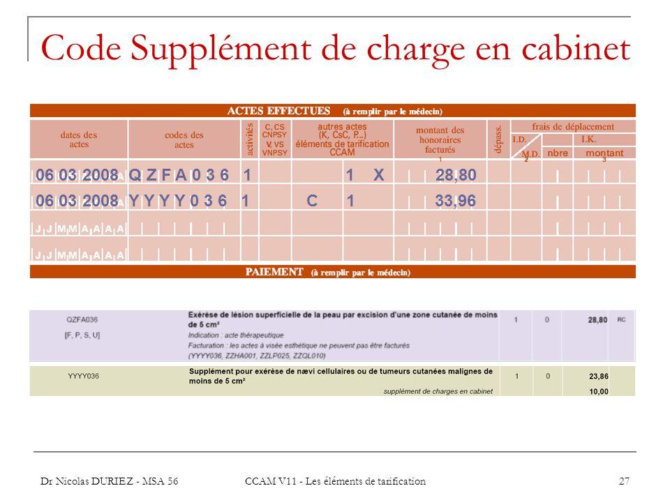 Dr Nicolas DURIEZ - MSA 56 CCAM V11 - Les éléments de tarification 27 Code Supplément de charge en cabinet 06 03 2008 Q Z F A 0 3 6 1 1 X 28,80 06 03