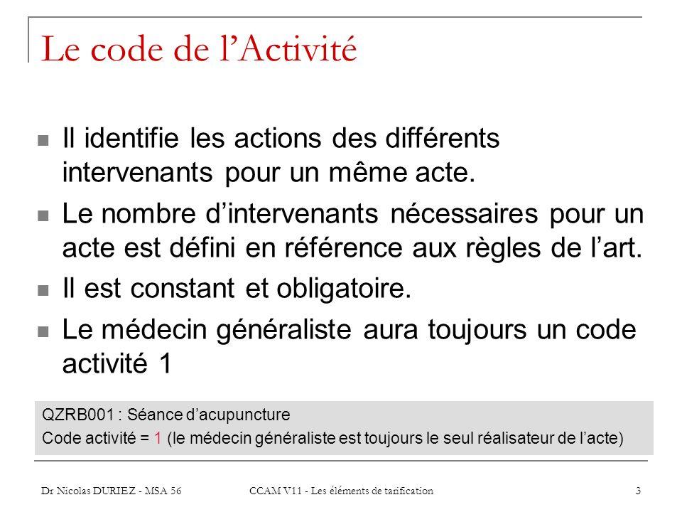 Dr Nicolas DURIEZ - MSA 56 CCAM V11 - Les éléments de tarification 3 Le code de lActivité QZRB001 : Séance dacupuncture Code activité = 1 (le médecin