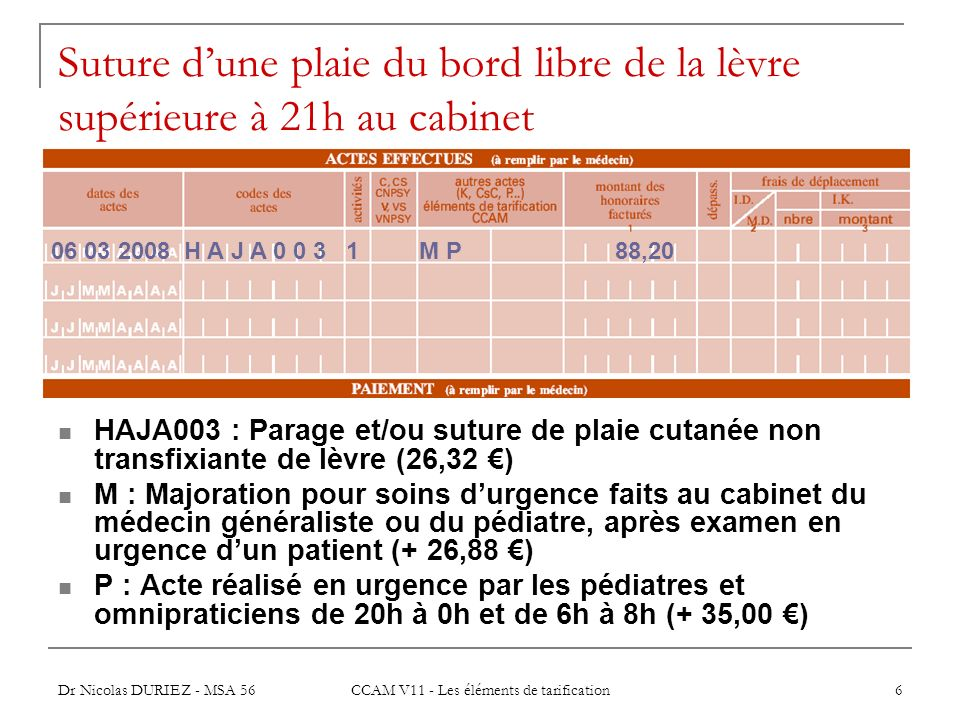 Dr Nicolas DURIEZ - MSA 56 CCAM V11 - Les éléments de tarification 27 Code Supplément de charge en cabinet 06 03 2008 Q Z F A 0 3 6 1 1 X 28,80 06 03 2008 Y Y Y Y 0 3 6 1 C 1 33,96