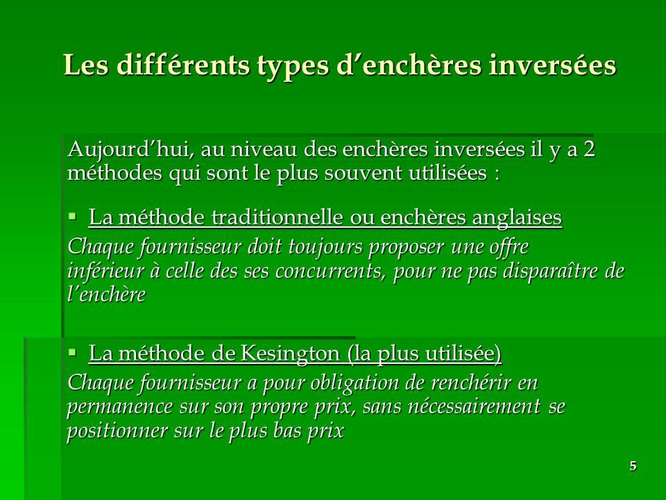 5 Aujourdhui, au niveau des enchères inversées il y a 2 méthodes qui sont le plus souvent utilisées : La méthode traditionnelle ou enchères anglaises