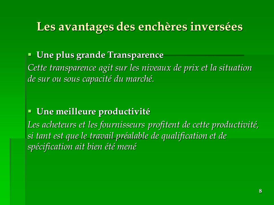 8 Une plus grande Transparence Une plus grande Transparence Cette transparence agit sur les niveaux de prix et la situation de sur ou sous capacité du