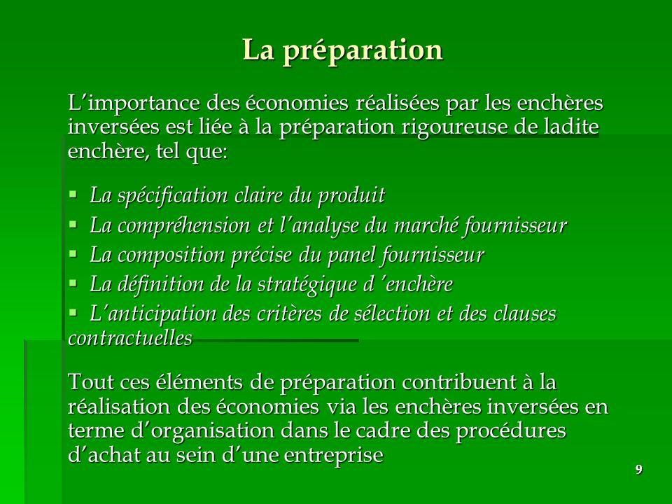9 Limportance des économies réalisées par les enchères inversées est liée à la préparation rigoureuse de ladite enchère, tel que: La spécification cla