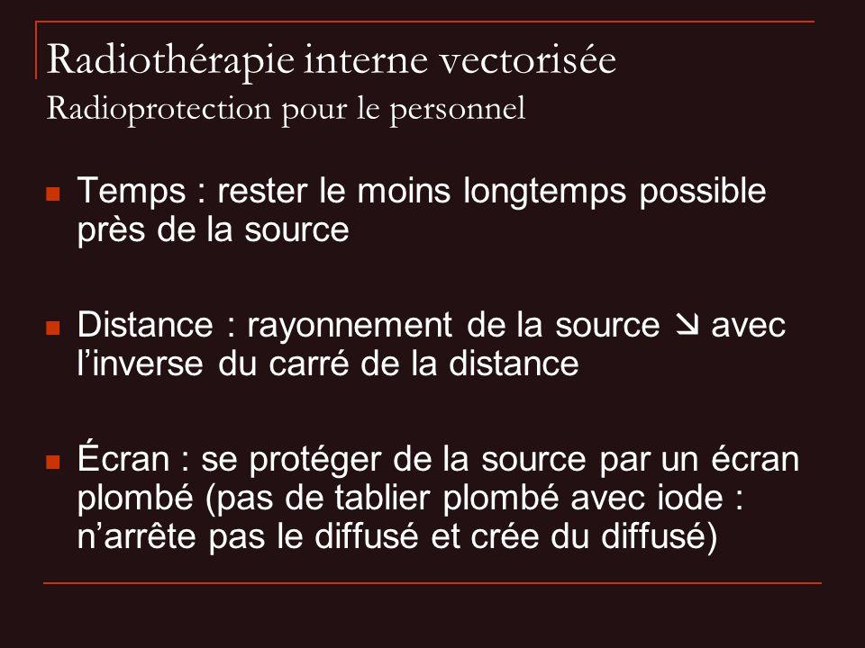 Radiothérapie interne vectorisée Radioprotection pour le personnel Temps : rester le moins longtemps possible près de la source Distance : rayonnement