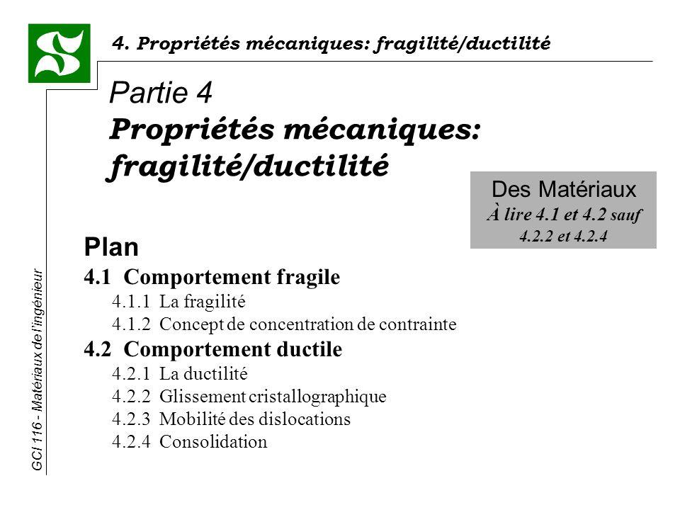 GCI 116 - Matériaux de lingénieur 4. Propriétés mécaniques: fragilité/ductilité Plan 4.1 Comportement fragile 4.1.1 La fragilité 4.1.2 Concept de conc
