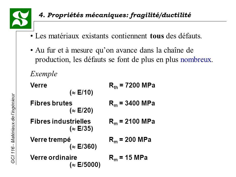 GCI 116 - Matériaux de lingénieur 4. Propriétés mécaniques: fragilité/ductilité Les matériaux existants contiennent tous des défauts. Au fur et à mesu