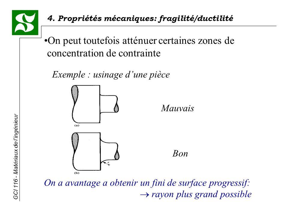 GCI 116 - Matériaux de lingénieur 4. Propriétés mécaniques: fragilité/ductilité Exemple : usinage dune pièce Mauvais Bon On peut toutefois atténuer ce