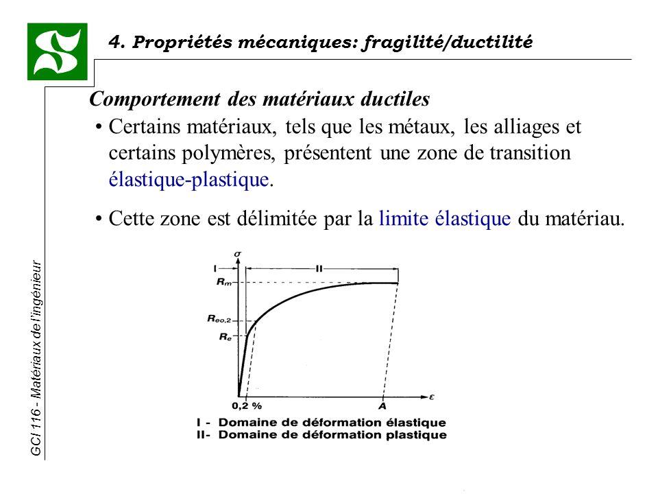 GCI 116 - Matériaux de lingénieur 4. Propriétés mécaniques: fragilité/ductilité Comportement des matériaux ductiles Certains matériaux, tels que les m