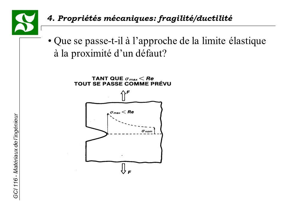 GCI 116 - Matériaux de lingénieur 4. Propriétés mécaniques: fragilité/ductilité Que se passe-t-il à lapproche de la limite élastique à la proximité du