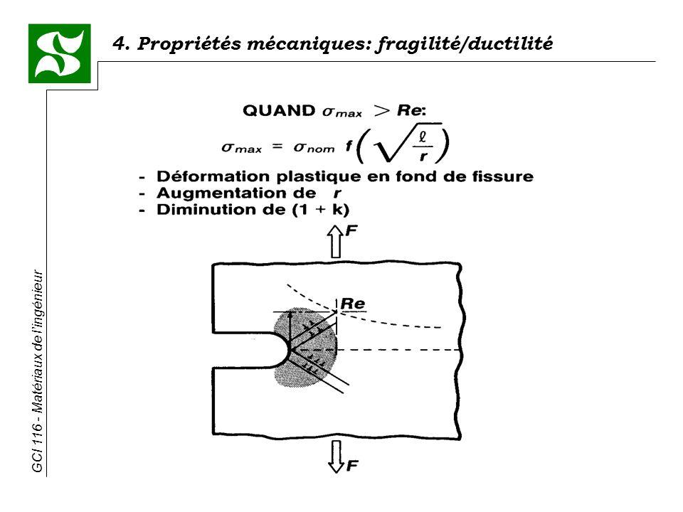 GCI 116 - Matériaux de lingénieur 4. Propriétés mécaniques: fragilité/ductilité