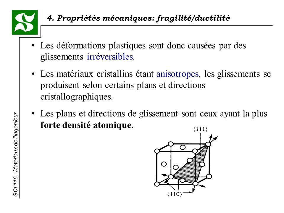 GCI 116 - Matériaux de lingénieur 4. Propriétés mécaniques: fragilité/ductilité Les déformations plastiques sont donc causées par des glissements irré