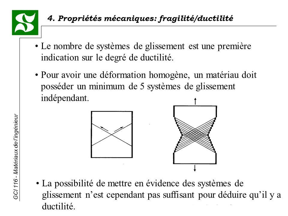GCI 116 - Matériaux de lingénieur 4. Propriétés mécaniques: fragilité/ductilité Le nombre de systèmes de glissement est une première indication sur le