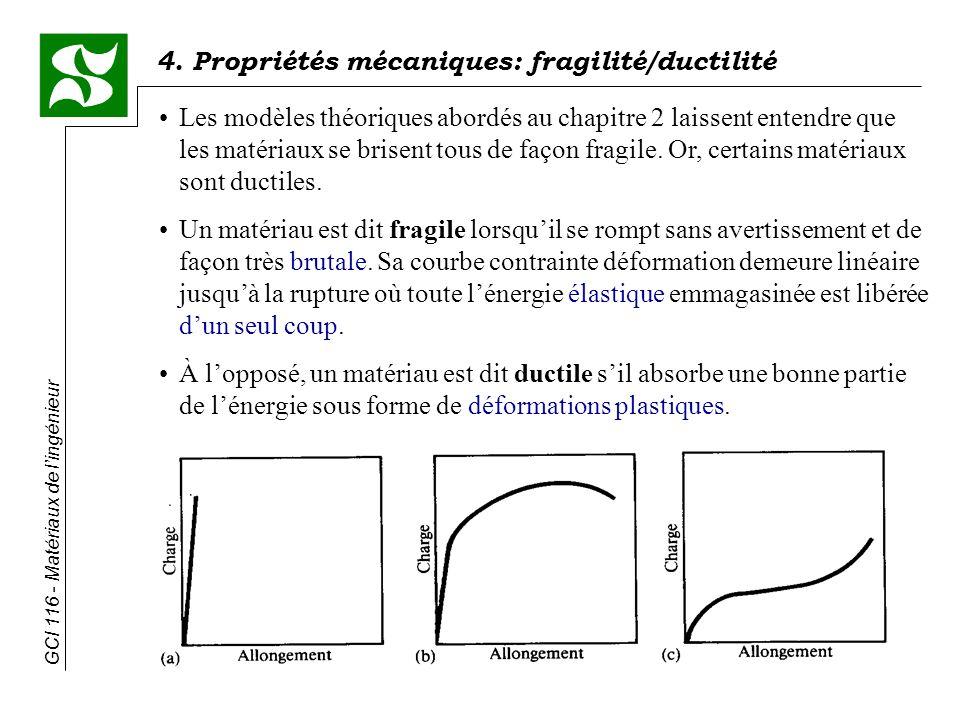 GCI 116 - Matériaux de lingénieur 4. Propriétés mécaniques: fragilité/ductilité Les modèles théoriques abordés au chapitre 2 laissent entendre que les