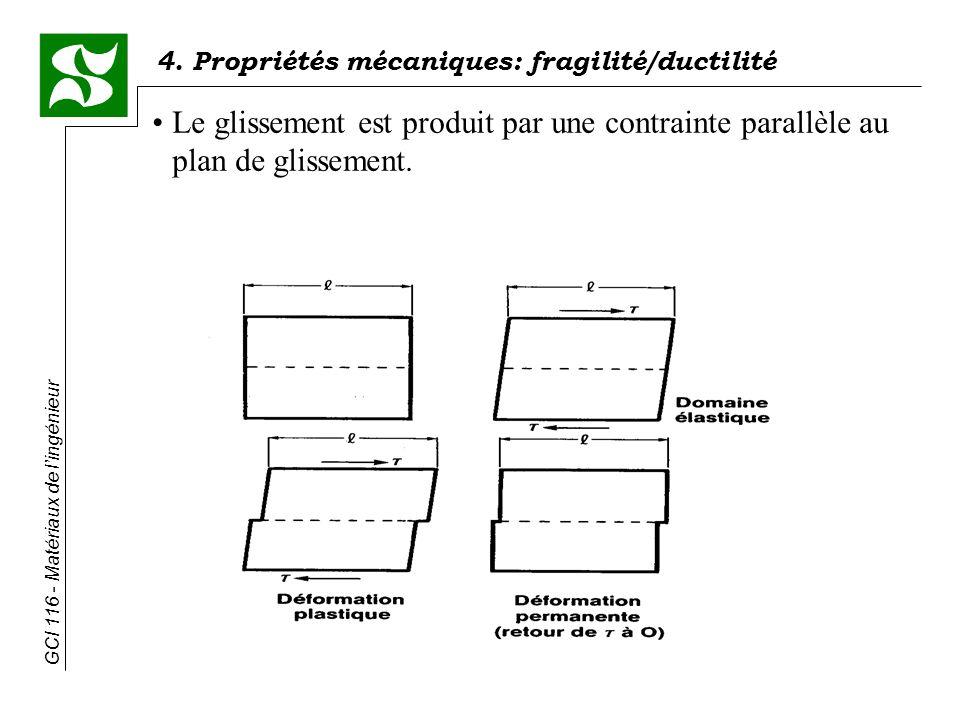GCI 116 - Matériaux de lingénieur 4. Propriétés mécaniques: fragilité/ductilité Le glissement est produit par une contrainte parallèle au plan de glis