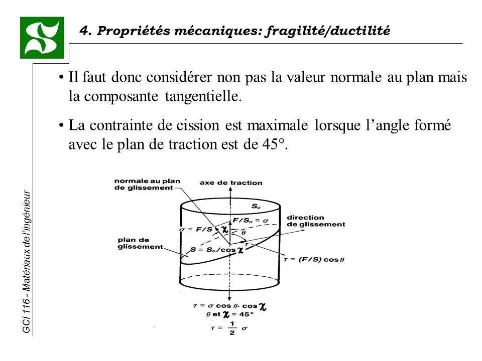 GCI 116 - Matériaux de lingénieur 4. Propriétés mécaniques: fragilité/ductilité Il faut donc considérer non pas la valeur normale au plan mais la comp