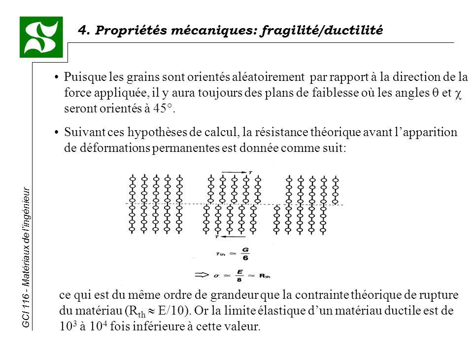 GCI 116 - Matériaux de lingénieur 4. Propriétés mécaniques: fragilité/ductilité Puisque les grains sont orientés aléatoirement par rapport à la direct